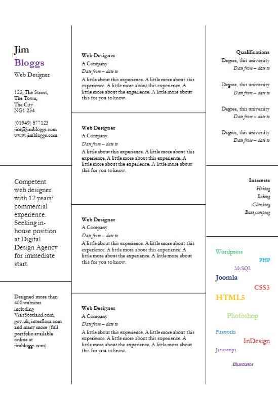 cv info