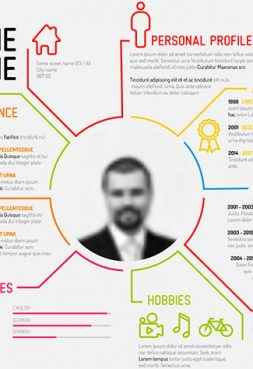What is the best CV format?