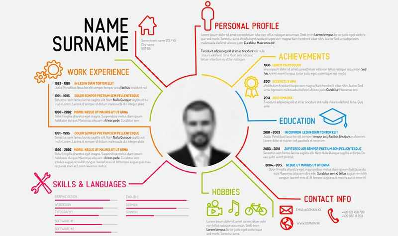 how to make the best cv