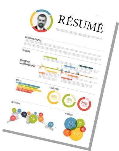 Improve your resume concept